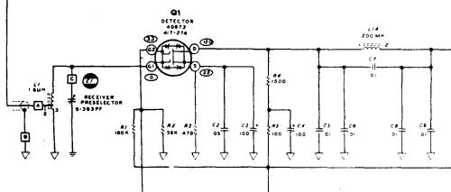 La tête HF du HW7.